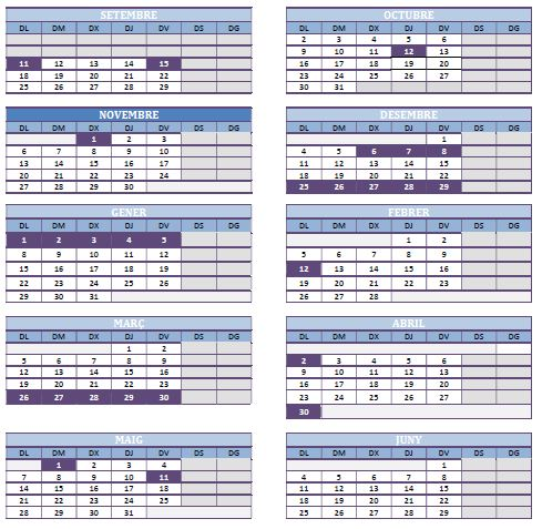 Recordatori de les normes de curs CTV